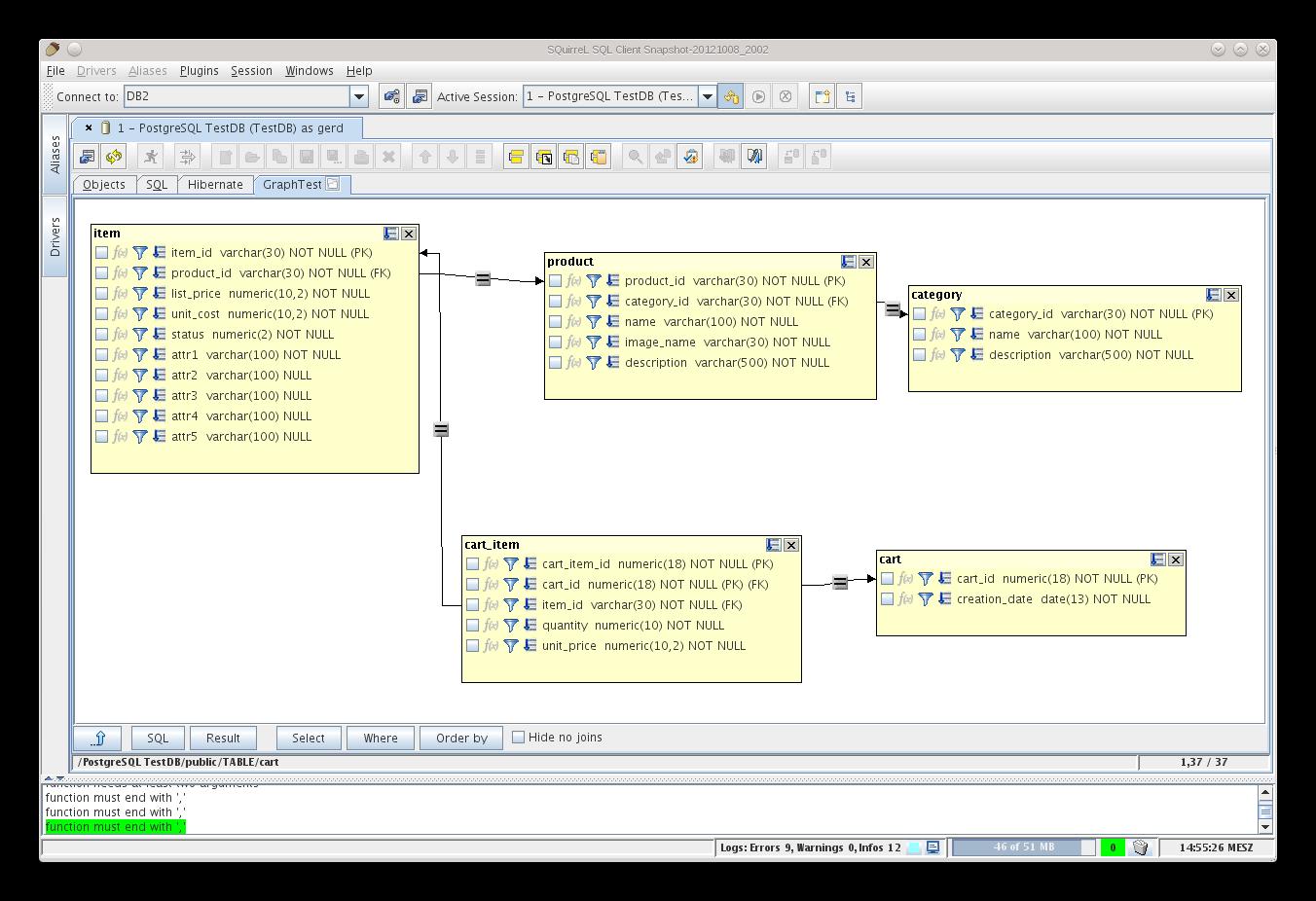 SQL IDE